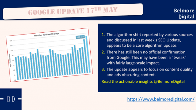 Google Update 17th May 2017